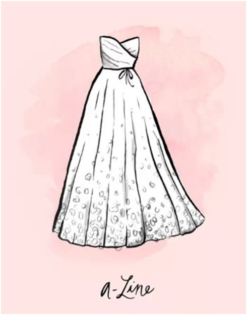 新娘的秘密-身型沒告訴妳的事-亞洲梨型身材新娘這樣穿-3